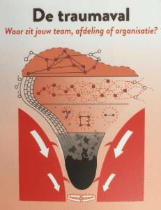 traumaval organisatieverandering